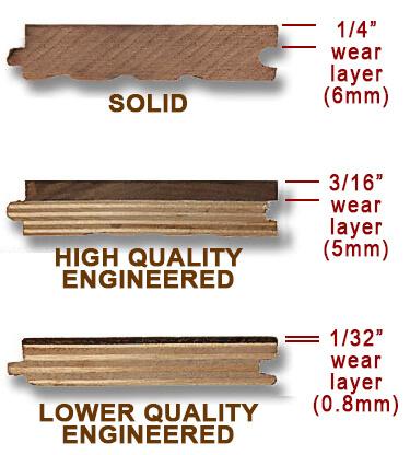 انواع-چوب-مصنوعی