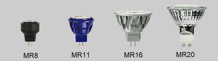 انواع لامپ از نظر شکل ظاهری,لامپ سری AR,لامپ سری PAR,